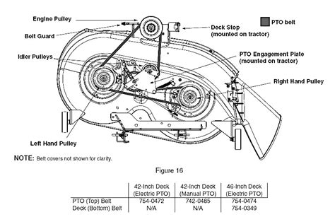 troy bilt belt diagram troy bilt mower belt diagram studiootb