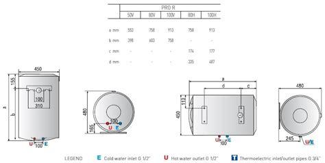 Termometer Gantung pro r 50 80 100 pemanas air listrik sistim gantung