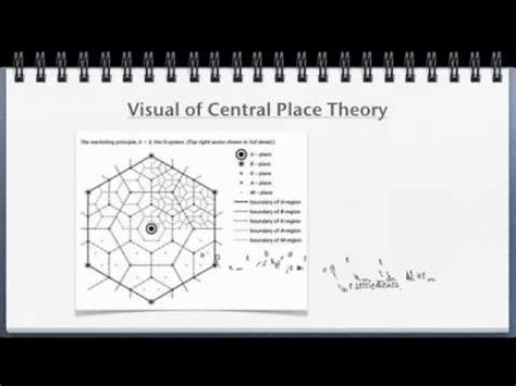 central place theory 3 638 jpg cb 1364916537