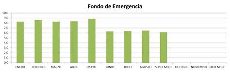 liquidacion impuestos vehiculos bogota 2015 en linea de liquidacion de impuestos automotores bogota