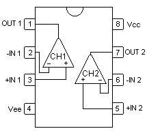 amplificador operacional  usado em pre de audio