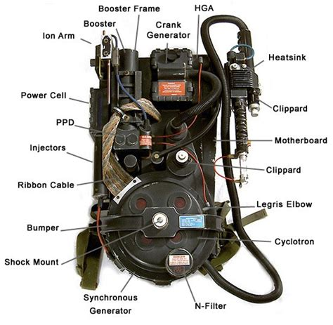 ghostbusters costume proton pack dollar store ghostbusters proton pack tutorial