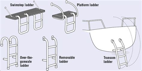 boat ladder instructions boarding ladders west marine