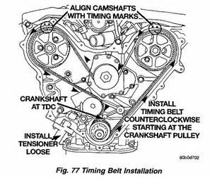 2007 Chrysler Pacifica Timing Belt Replacement 2004 Chrysler Pacifica Water Location Car Interior