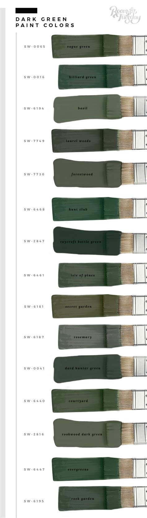 best green paint colors my favorite green paint colors room for tuesday