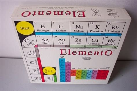printable periodic table board game elemento the periodic table board game of course i have