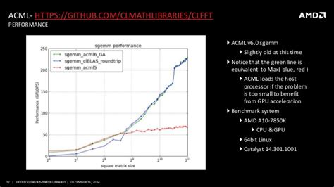 opencl tutorial github leverage the speed of opencl with amd math libraries