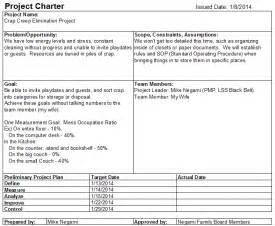 project charter template vnzgames