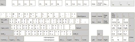 keyboard layout manager for linux linux configuration my projects mihai şucan robo design