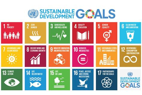 Land Use And Sustainable Development Outline by Un Chief Outlines Strategy To Reshape Global Finance For Sustainable Development