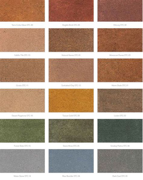 crboger concrete color home depot behr concrete dye kit reviews image search results