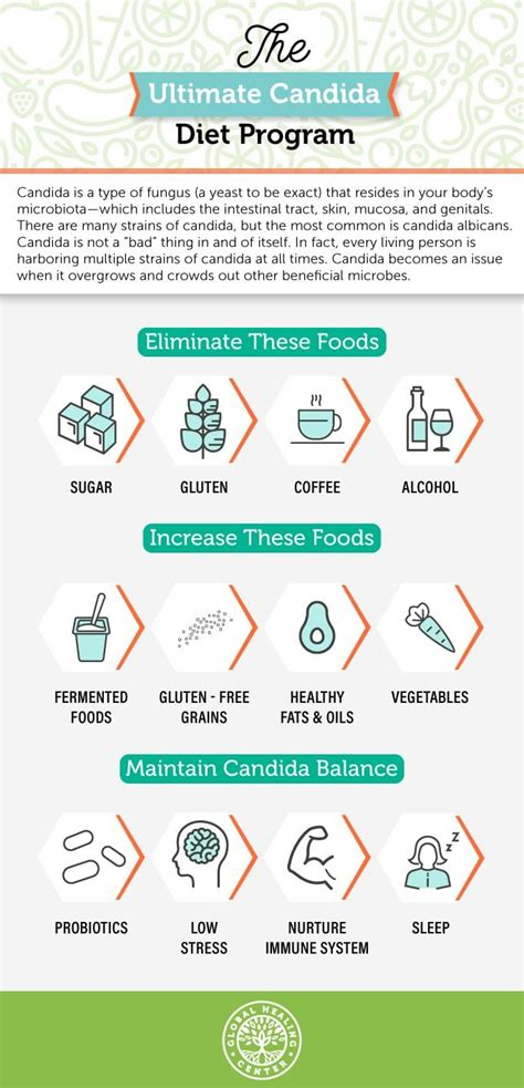Yeast Detox Diet 10 Days by Best 25 Candida Overgrowth Ideas On Yeast