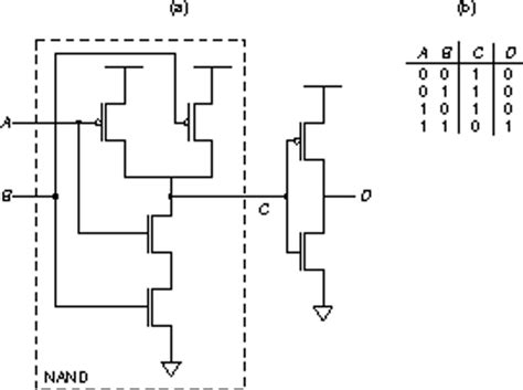 cmos transistor or gate cmos and gate implementation electrical engineering stack exchange