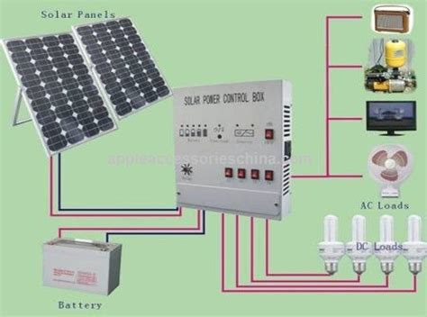 solar system cost for home in india solar energy system for home in pakistan and its prices