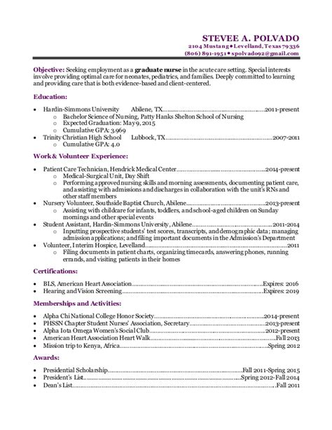Registered Resume Aged Care Updated Nursing Resume