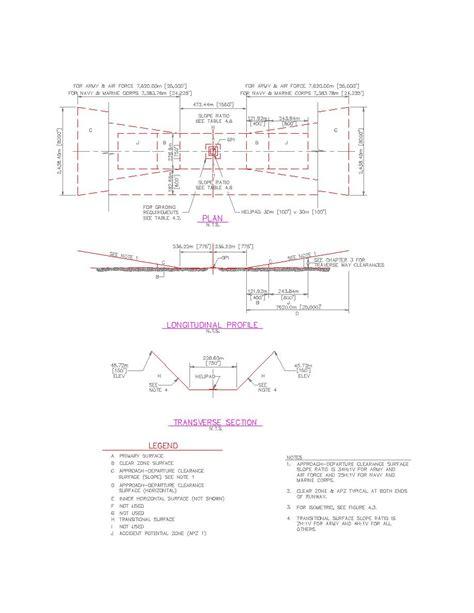 ufc design criteria figure 4 6 standard ifr helipad