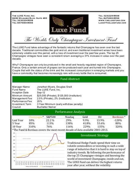 hedge fund business plan template hedge fund business plan template luxe one pager pdf 7 10