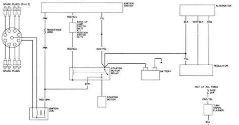 ford galaxy wiring diagram efcaviation