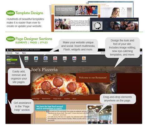 godaddy templates godaddy website builder for small business owners go