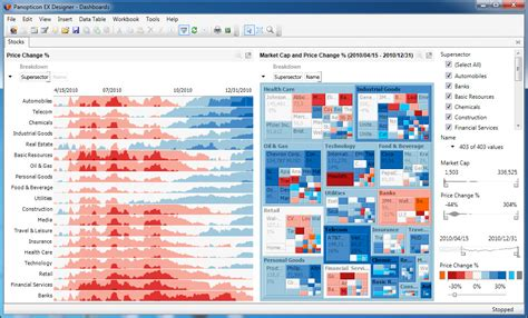tableau treemap tutorial visual business intelligence bullet graphs for not to