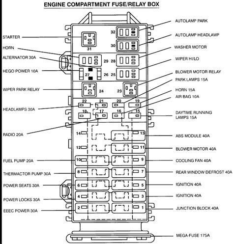 1996 Ford Taurus Instrument Panel Dead