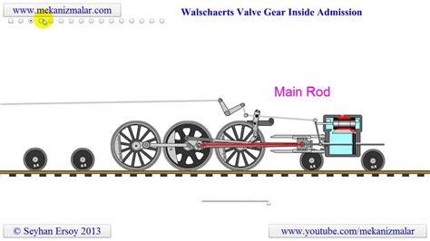 moving engine diagram engine moving diagram moving truck diagram wiring diagram