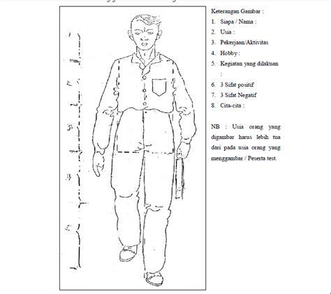 teori dan sejarah tes psikotes menggambar orang dalam psikologi psikologi