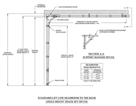Overhead Door Details Overhead Door Lift Types For Overhead Door Tracks