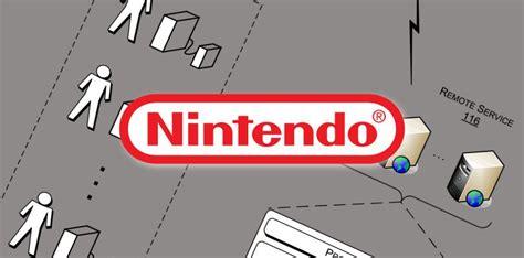 famiglia nintendo 3ds nintendo nintendo brevetta un nuovo accessorio compatibile con gli