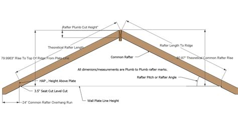 Pitched Roof Framing Roof Framing Geometry Roof Planes With Unequal Pitched Roofs