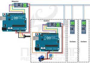 comunicaci 243 n rs485 con arduino