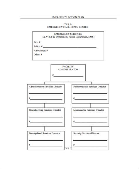 sample emergency action plan 7 documents in pdf word
