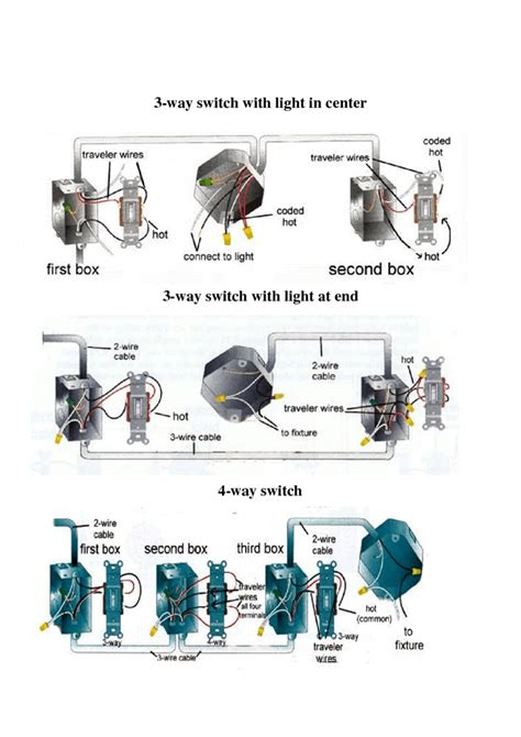 Home Electrical Wiring Diagrams Electrical Pinterest