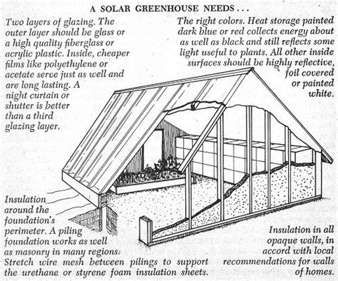 house plans for northern climates