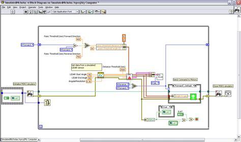 tutorial video labview arm labview robotics