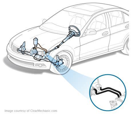 power steering hose replacement cost repairpal estimate