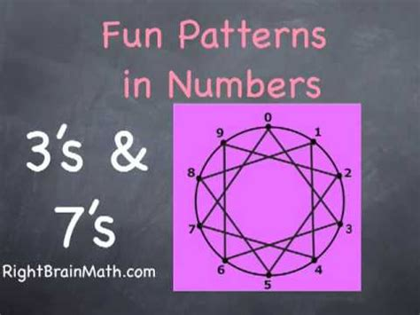pattern math is fun learn fun math patterns on a number wheel threes sevens