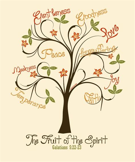 9 fruits of the holy spirit bible verse fruit of the spirti scripture the fruit of the