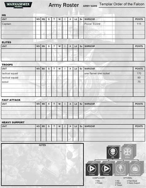 40k army list template howard vaux s workshop march 2010