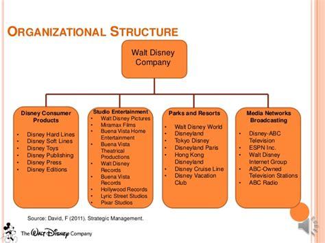 disney organizational chart strategic management walt disney case study
