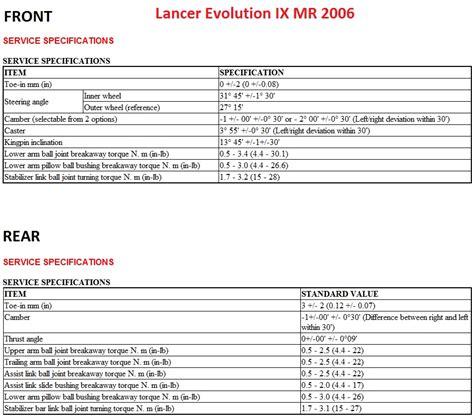 lancer evolution specs evo ix stock alignment specs evolutionm net