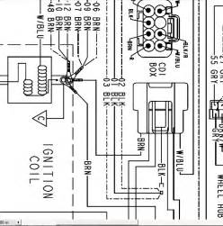 2003 polaris predator 500 wiring diagram and electrical review ebooks