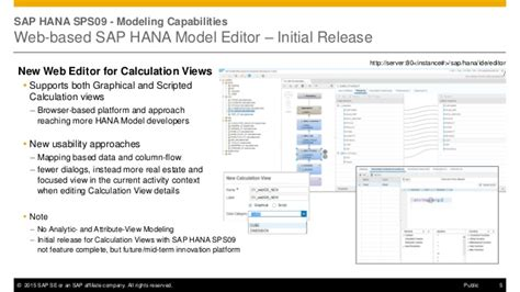 graphical layout editor not available sap sap hana sps10 sap hana modeling