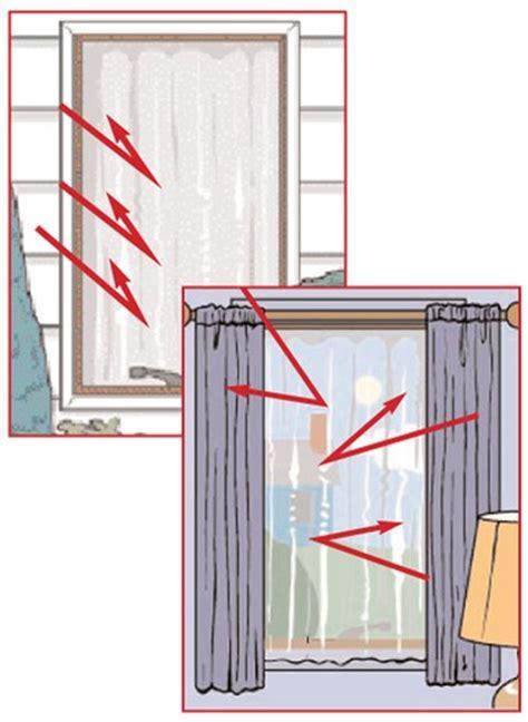 solar curtain panels solar curtains drleonards com