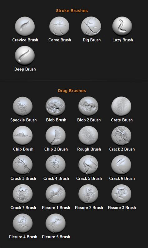 zbrush tutorial download free free custom zbrush brushes the gnomon workshop forums