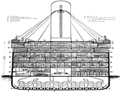 titanic diagram titanic cutaway diagram ship cutaway views decks on a