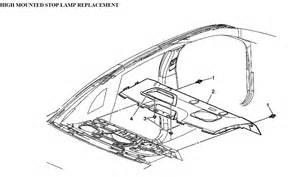 buick regal dash lights buick wiring diagram free