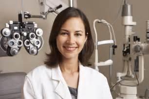 Eye Doctors Nc Eye Doctors