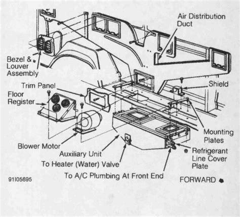 1997 dodge ram 1500 dashboard 1997 dodge ram 1500 dashboard parts imageresizertool