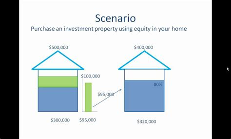 equity house using equity to buy new home 28 images equity loans advice home equity mortgage